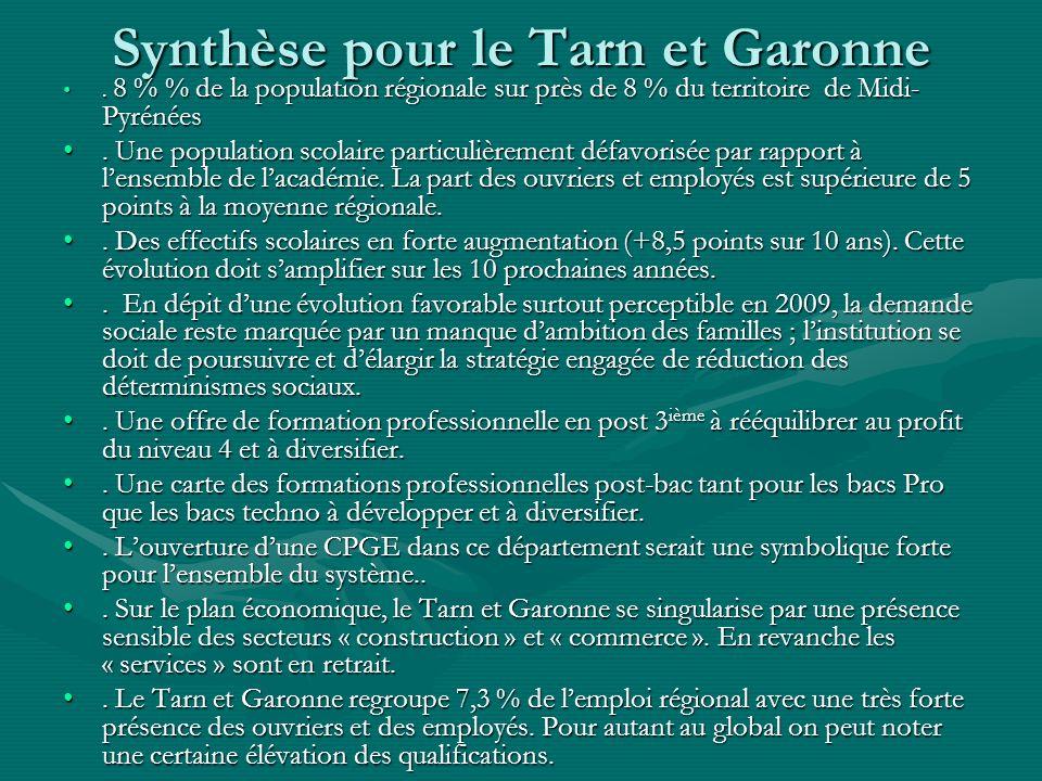 Synthèse pour le Tarn et Garonne. 8 % % de la population régionale sur près de 8 % du territoire de Midi- Pyrénées. 8 % % de la population régionale s