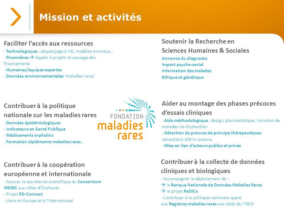 Mission et activités Faciliter laccès aux ressources - Technologiques : séquençage à HD, modèles animaux… - Financières Appels à projets et paysage de