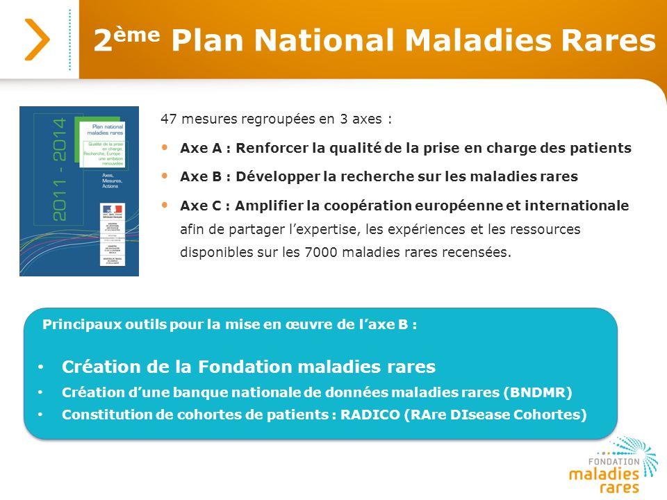 2 ème Plan National Maladies Rares 47 mesures regroupées en 3 axes : Axe A : Renforcer la qualité de la prise en charge des patients Axe B : Développe