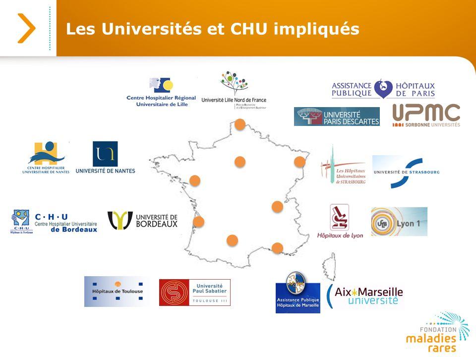 Les Universités et CHU impliqués