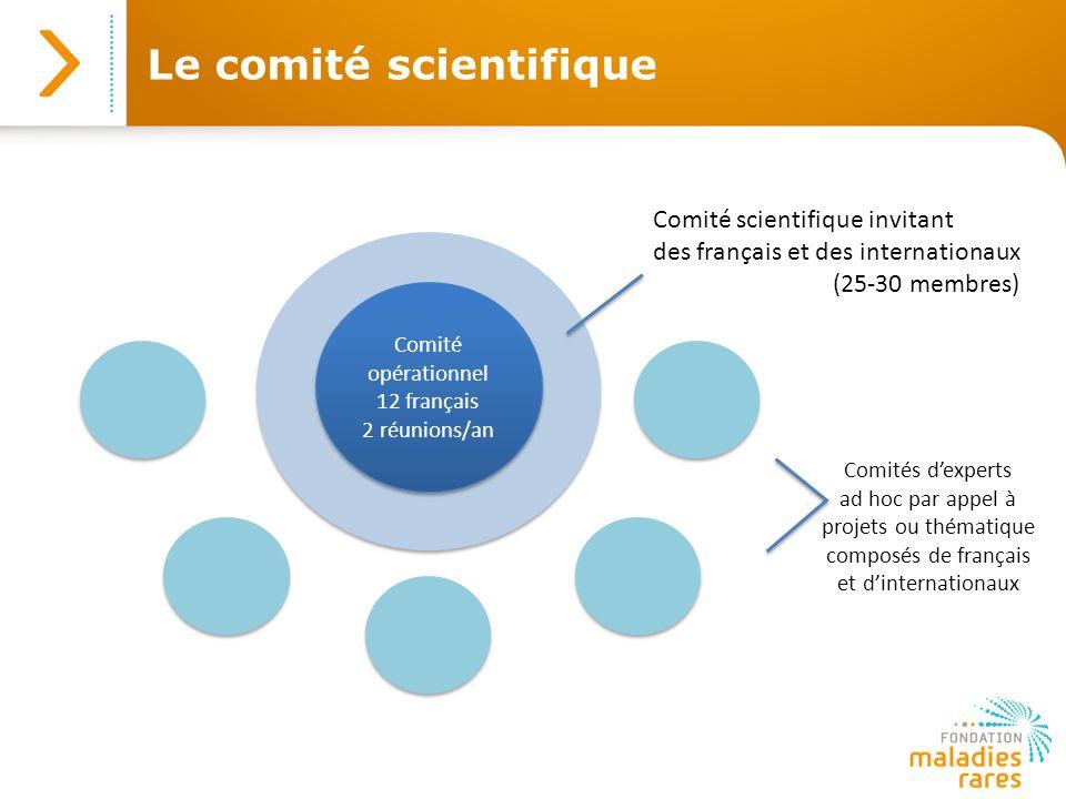 Le comité scientifique Comité opérationnel 12 français 2 réunions/an Comité opérationnel 12 français 2 réunions/an Comité scientifique invitant des fr