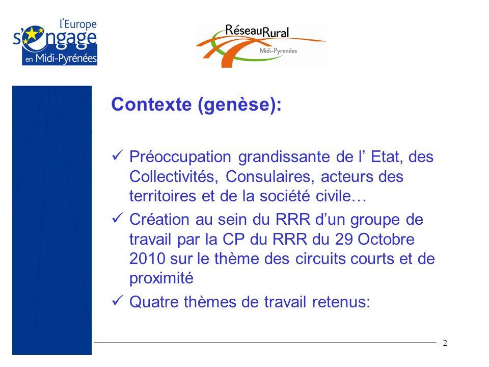 2 Contexte (genèse): Préoccupation grandissante de l Etat, des Collectivités, Consulaires, acteurs des territoires et de la société civile… Création a