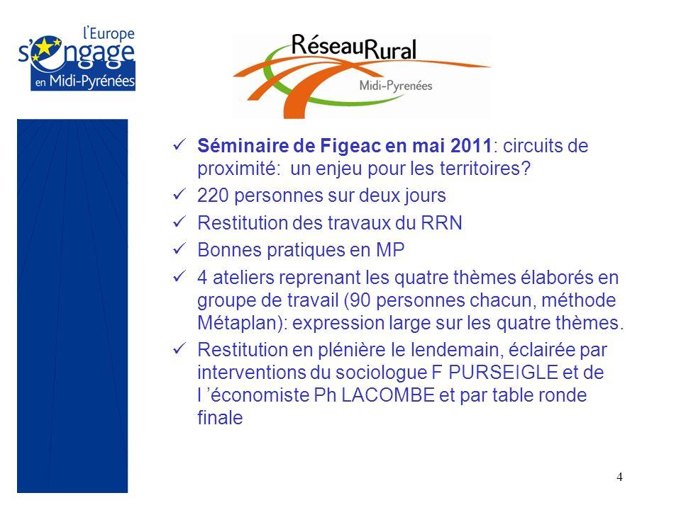 4 Séminaire de Figeac en mai 2011: circuits de proximité: un enjeu pour les territoires? 220 personnes sur deux jours Restitution des travaux du RRN B