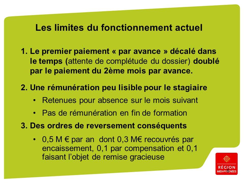 6 Les limites du fonctionnement actuel 1.Le premier paiement « par avance » décalé dans le temps (attente de complétude du dossier) doublé par le paie