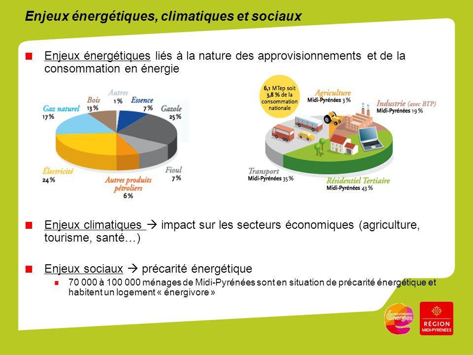 Enjeux énergétiques liés à la nature des approvisionnements et de la consommation en énergie Enjeux climatiques impact sur les secteurs économiques (agriculture, tourisme, santé…) Enjeux sociaux précarité énergétique 70 000 à 100 000 ménages de Midi-Pyrénées sont en situation de précarité énergétique et habitent un logement « énergivore » Enjeux énergétiques, climatiques et sociaux