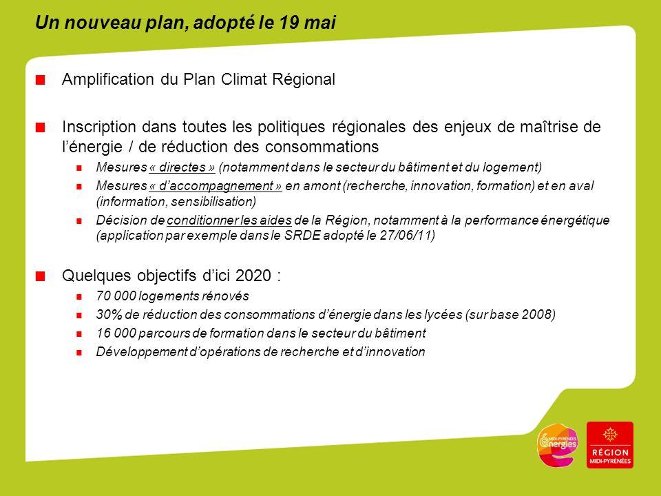 Un nouveau plan, adopté le 19 mai Amplification du Plan Climat Régional Inscription dans toutes les politiques régionales des enjeux de maîtrise de lénergie / de réduction des consommations Mesures « directes » (notamment dans le secteur du bâtiment et du logement) Mesures « daccompagnement » en amont (recherche, innovation, formation) et en aval (information, sensibilisation) Décision de conditionner les aides de la Région, notamment à la performance énergétique (application par exemple dans le SRDE adopté le 27/06/11) Quelques objectifs dici 2020 : 70 000 logements rénovés 30% de réduction des consommations dénergie dans les lycées (sur base 2008) 16 000 parcours de formation dans le secteur du bâtiment Développement dopérations de recherche et dinnovation