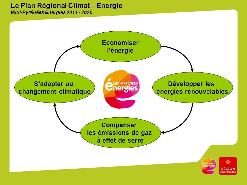 Le Plan Régional Climat – Energie Midi-Pyrénées Energies 2011 - 2020 Economiser lénergie Développer les énergies renouvelables Compenser les émissions de gaz à effet de serre Sadapter au changement climatique