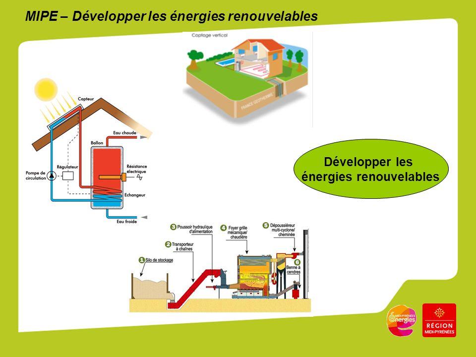 MIPE – Développer les énergies renouvelables Développer les énergies renouvelables