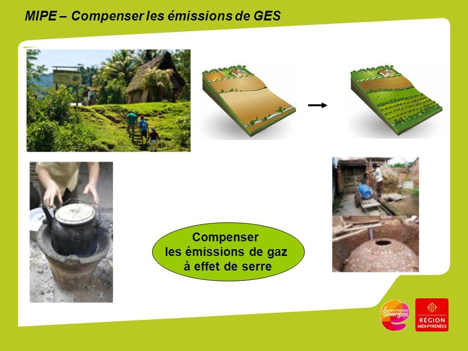 MIPE – Compenser les émissions de GES Compenser les émissions de gaz à effet de serre