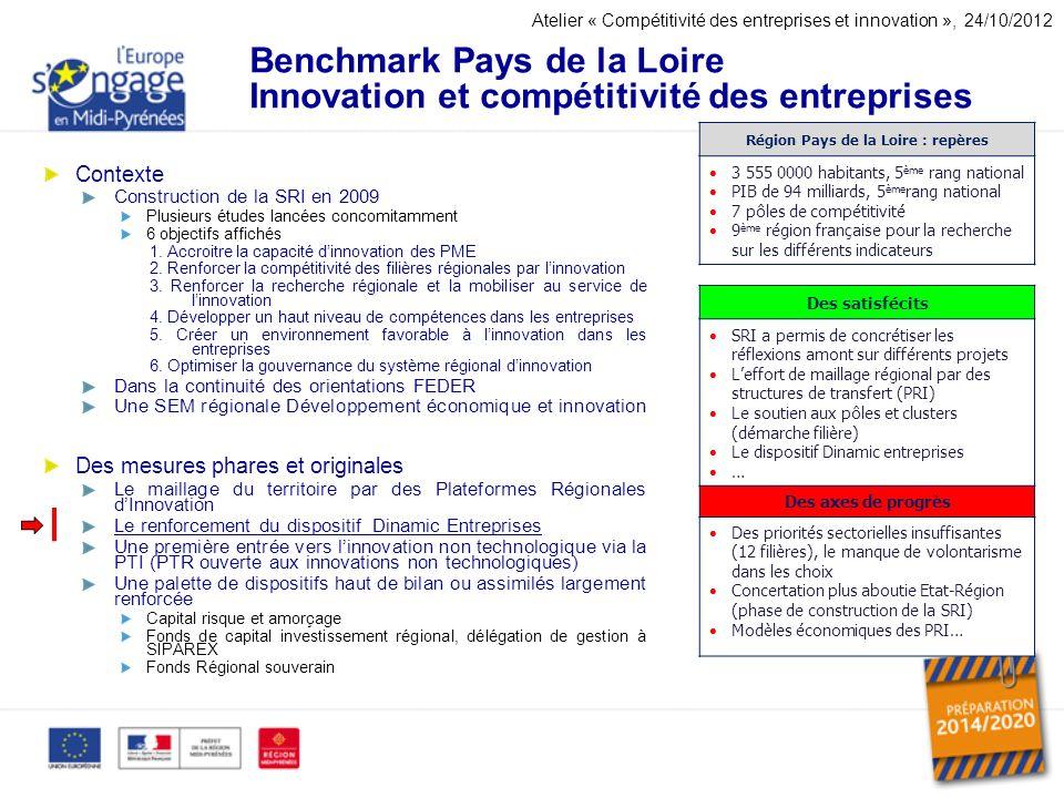 Benchmark Pays de la Loire Innovation et compétitivité des entreprises Contexte Construction de la SRI en 2009 Plusieurs études lancées concomitamment