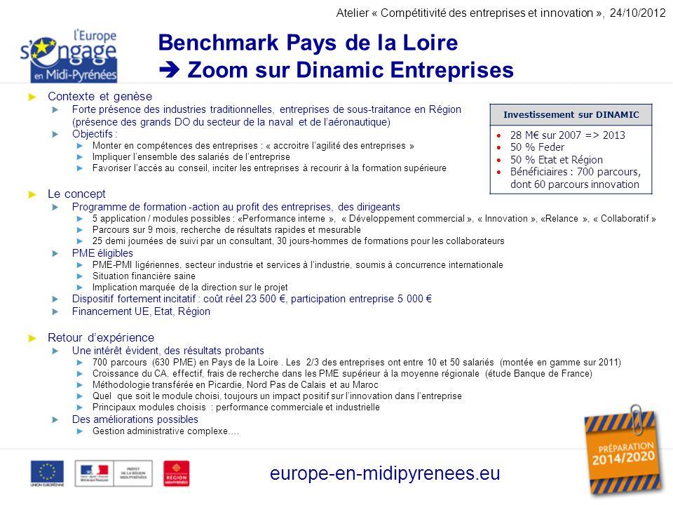 Benchmark Pays de la Loire Zoom sur Dinamic Entreprises Contexte et genèse Forte présence des industries traditionnelles, entreprises de sous-traitanc