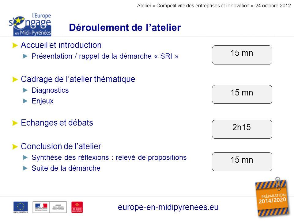 Déroulement de latelier europe-en-midipyrenees.eu Accueil et introduction Présentation / rappel de la démarche « SRI » Cadrage de latelier thématique