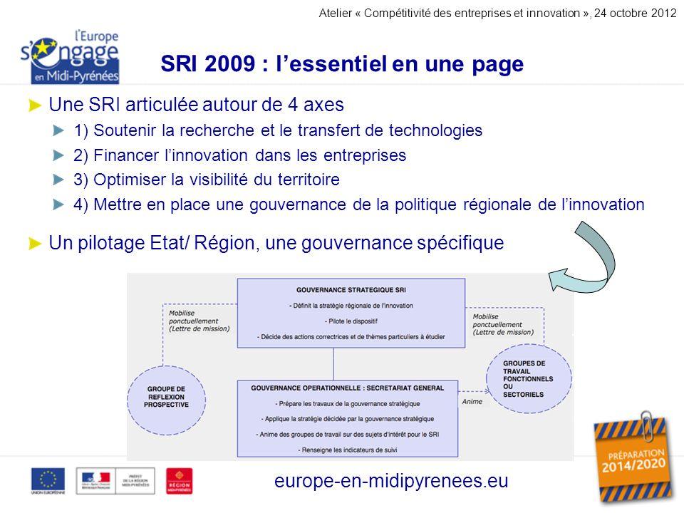 SRI 2009 : lessentiel en une page europe-en-midipyrenees.eu Une SRI articulée autour de 4 axes 1) Soutenir la recherche et le transfert de technologie