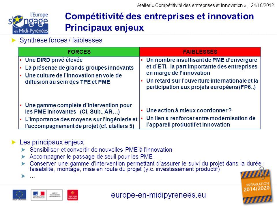 Compétitivité des entreprises et innovation Principaux enjeux europe-en-midipyrenees.eu Synthèse forces / faiblesses Les principaux enjeux Sensibilise