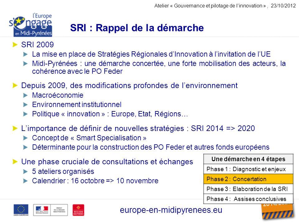 SRI : Rappel de la démarche europe-en-midipyrenees.eu SRI 2009 La mise en place de Stratégies Régionales dInnovation à linvitation de lUE Midi-Pyrénées : une démarche concertée, une forte mobilisation des acteurs, la cohérence avec le PO Feder Depuis 2009, des modifications profondes de lenvironnement Macroéconomie Environnement institutionnel Politique « innovation » : Europe, Etat, Régions… Limportance de définir de nouvelles stratégies : SRI 2014 => 2020 Concept de « Smart Specialisation » Déterminante pour la construction des PO Feder et autres fonds européens Une phase cruciale de consultations et échanges 5 ateliers organisés Calendrier : 16 octobre => 10 novembre Une démarche en 4 étapes Phase 1 : Diagnostic et enjeux Phase 2 : Concertation Phase 3 : Elaboration de la SRI Phase 4 : Assises conclusives Atelier « Gouvernance et pilotage de linnovation », 23/10/2012