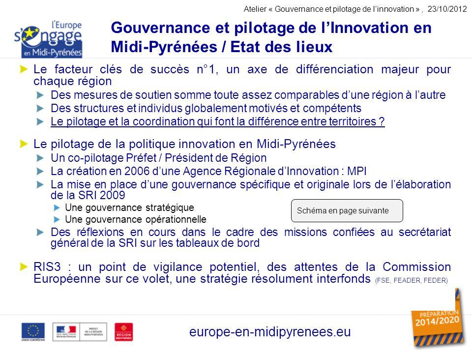 Gouvernance et pilotage de lInnovation en Midi-Pyrénées / Gouvernance SRI 2009 europe-en-midipyrenees.eu Atelier « Gouvernance et pilotage de linnovation », 23/10/2012 Source SRI 2009