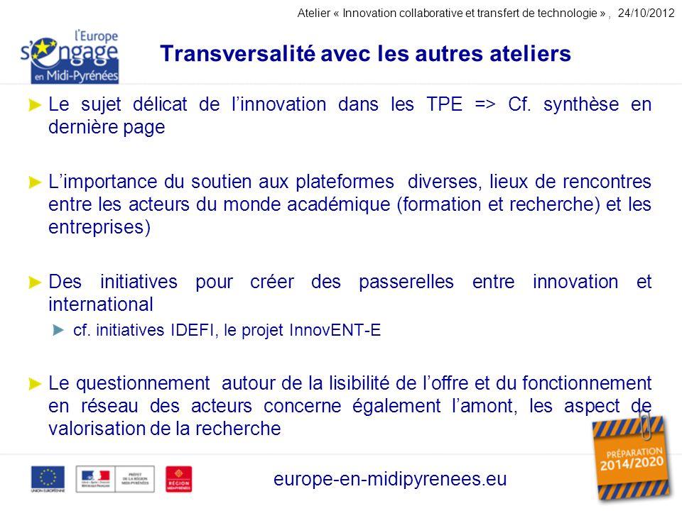 Transversalité avec les autres ateliers Le sujet délicat de linnovation dans les TPE => Cf.