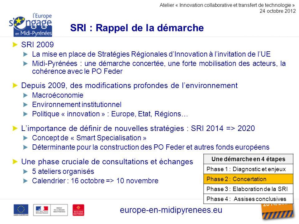 SRI : Rappel de la démarche europe-en-midipyrenees.eu SRI 2009 La mise en place de Stratégies Régionales dInnovation à linvitation de lUE Midi-Pyrénées : une démarche concertée, une forte mobilisation des acteurs, la cohérence avec le PO Feder Depuis 2009, des modifications profondes de lenvironnement Macroéconomie Environnement institutionnel Politique « innovation » : Europe, Etat, Régions… Limportance de définir de nouvelles stratégies : SRI 2014 => 2020 Concept de « Smart Specialisation » Déterminante pour la construction des PO Feder et autres fonds européens Une phase cruciale de consultations et échanges 5 ateliers organisés Calendrier : 16 octobre => 10 novembre Une démarche en 4 étapes Phase 1 : Diagnostic et enjeux Phase 2 : Concertation Phase 3 : Elaboration de la SRI Phase 4 : Assises conclusives Atelier « Innovation collaborative et transfert de technologie » 24 octobre 2012