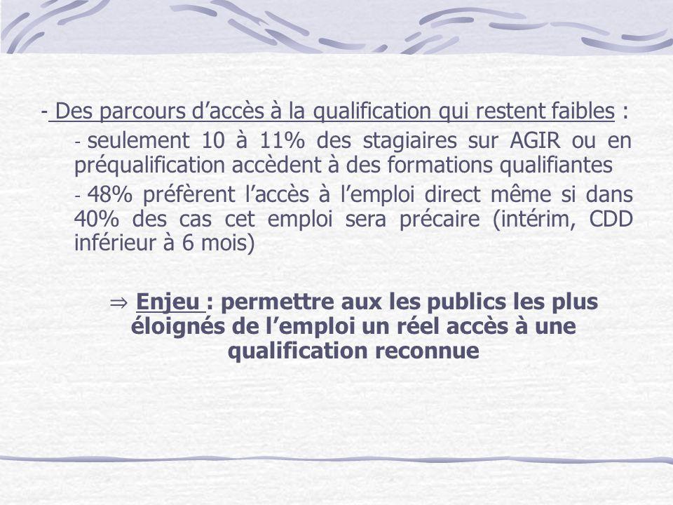 - Des parcours daccès à la qualification qui restent faibles : - seulement 10 à 11% des stagiaires sur AGIR ou en préqualification accèdent à des form