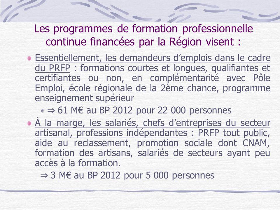 Les programmes de formation professionnelle continue financées par la Région visent : Essentiellement, les demandeurs demplois dans le cadre du PRFP :