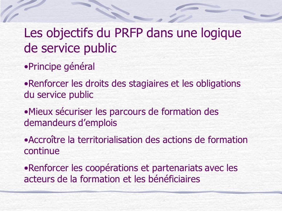 Les objectifs du PRFP dans une logique de service public Principe général Renforcer les droits des stagiaires et les obligations du service public Mie
