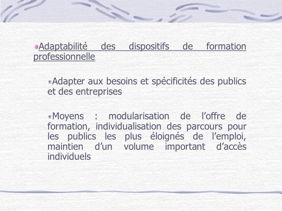Adaptabilité des dispositifs de formation professionnelle Adapter aux besoins et spécificités des publics et des entreprises Moyens : modularisation d
