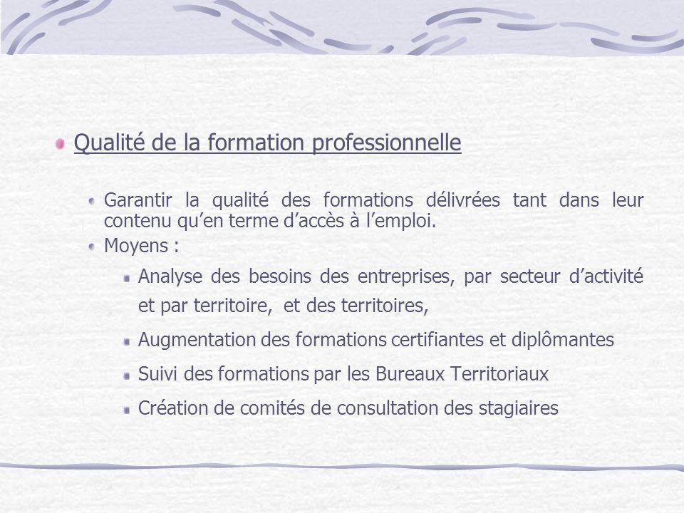 Qualité de la formation professionnelle Garantir la qualité des formations délivrées tant dans leur contenu quen terme daccès à lemploi. Moyens : Anal