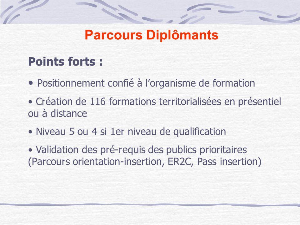 Parcours Diplômants Points forts : Positionnement confié à lorganisme de formation Création de 116 formations territorialisées en présentiel ou à dist
