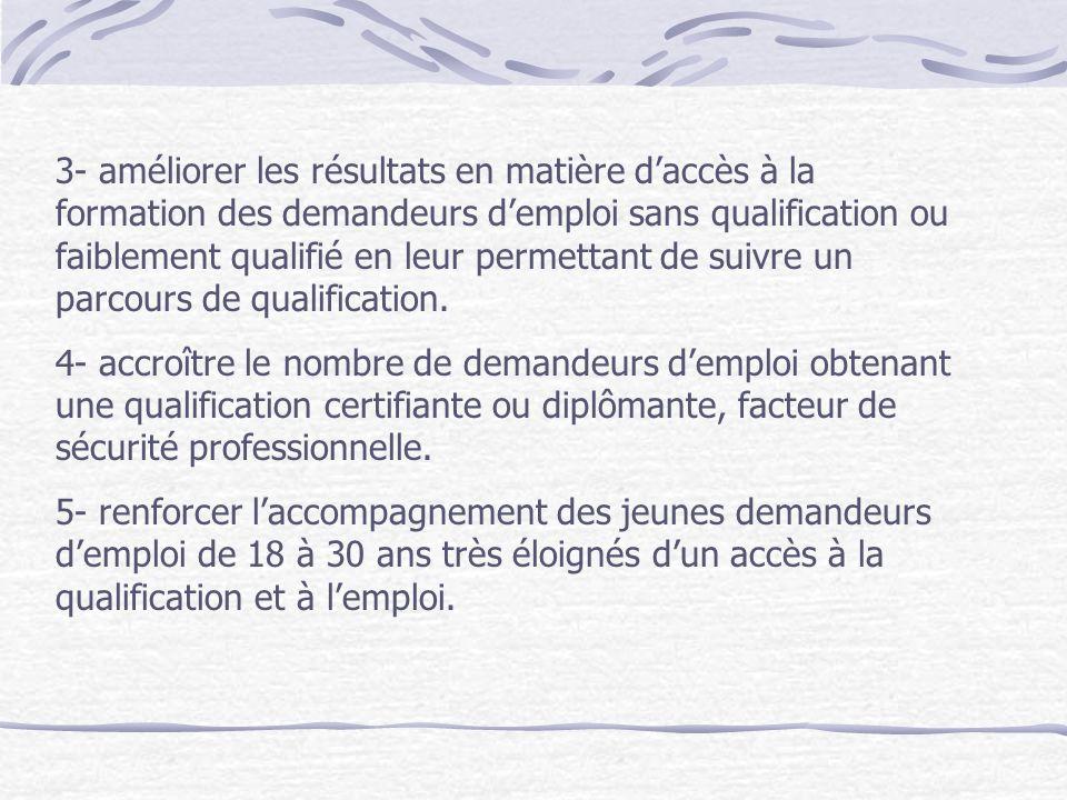 Conclusion de 2 conventions dapplication du CPRDF Consultation des partenaires (Etat, Pôle emploi, Missions Locales, …) Consultation des têtes de réseaux des organismes de formation Travaux du CPRDF Une démarche partenariale