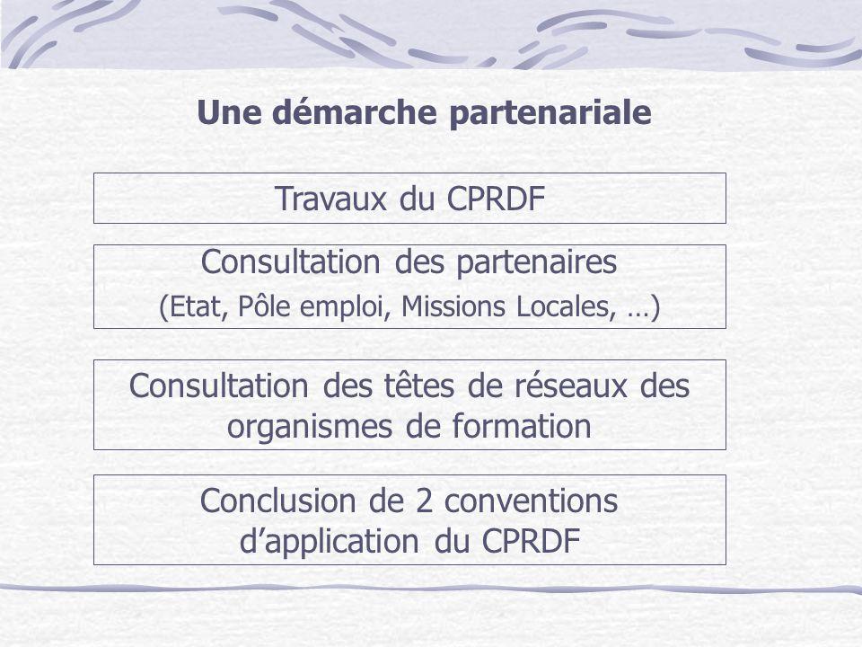 Conclusion de 2 conventions dapplication du CPRDF Consultation des partenaires (Etat, Pôle emploi, Missions Locales, …) Consultation des têtes de rése