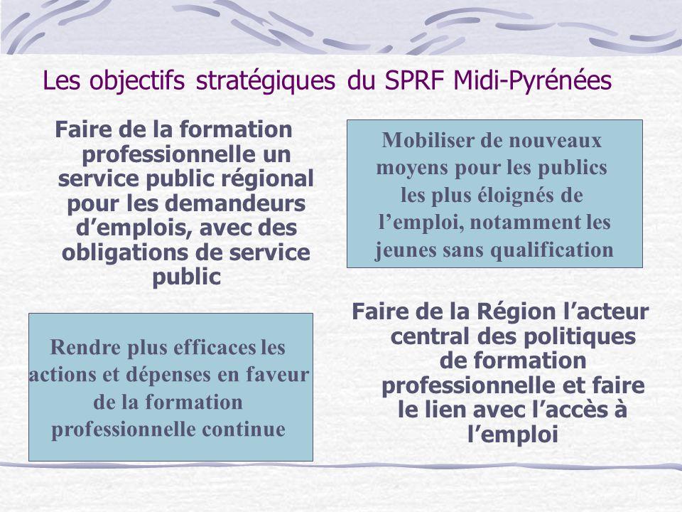 Les objectifs stratégiques du SPRF Midi-Pyrénées Faire de la formation professionnelle un service public régional pour les demandeurs demplois, avec d