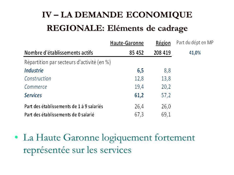 IV – LA DEMANDE ECONOMIQUE REGIONALE: Eléments de cadrage La Haute Garonne logiquement fortement représentée sur les servicesLa Haute Garonne logiquem