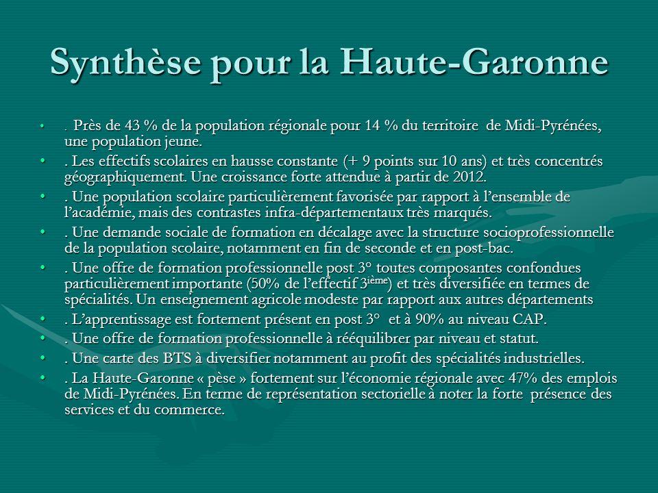 Synthèse pour la Haute-Garonne. Près de 43 % de la population régionale pour 14 % du territoire de Midi-Pyrénées, une population jeune.. Près de 43 %