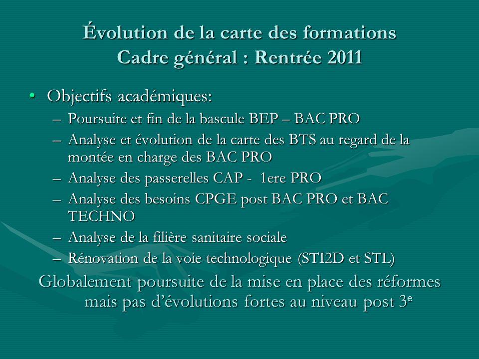 Évolution de la carte des formations Cadre général : Rentrée 2011 Objectifs académiques:Objectifs académiques: –Poursuite et fin de la bascule BEP – B