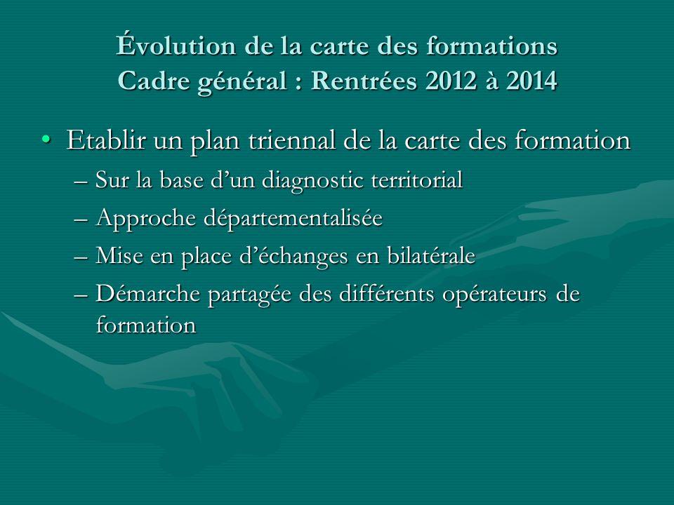 Évolution de la carte des formations Cadre général : Rentrées 2012 à 2014 Etablir un plan triennal de la carte des formationEtablir un plan triennal d