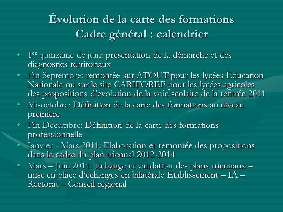 Évolution de la carte des formations Cadre général : calendrier 1 er quinzaine de juin: présentation de la démarche et des diagnostics territoriaux1 e