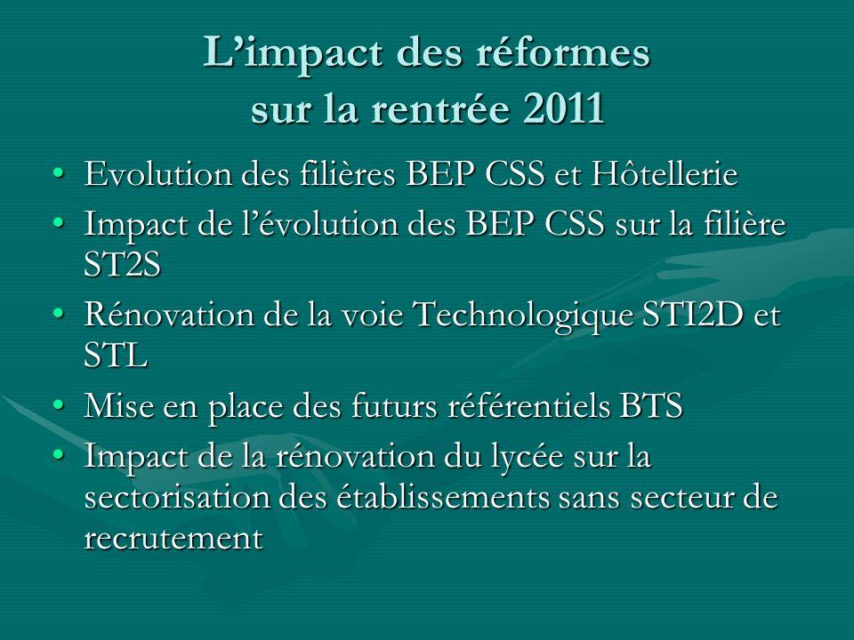 Limpact des réformes sur la rentrée 2011 Evolution des filières BEP CSS et HôtellerieEvolution des filières BEP CSS et Hôtellerie Impact de lévolution des BEP CSS sur la filière ST2SImpact de lévolution des BEP CSS sur la filière ST2S Rénovation de la voie Technologique STI2D et STLRénovation de la voie Technologique STI2D et STL Mise en place des futurs référentiels BTSMise en place des futurs référentiels BTS Impact de la rénovation du lycée sur la sectorisation des établissements sans secteur de recrutementImpact de la rénovation du lycée sur la sectorisation des établissements sans secteur de recrutement
