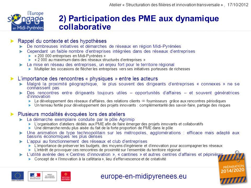 2) Participation des PME aux dynamique collaborative Rappel du contexte et des hypothèses De nombreuses initiatives et démarches de réseaux en région