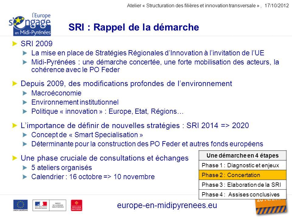 SRI : Rappel de la démarche europe-en-midipyrenees.eu SRI 2009 La mise en place de Stratégies Régionales dInnovation à linvitation de lUE Midi-Pyrénées : une démarche concertée, une forte mobilisation des acteurs, la cohérence avec le PO Feder Depuis 2009, des modifications profondes de lenvironnement Macroéconomie Environnement institutionnel Politique « innovation » : Europe, Etat, Régions… Limportance de définir de nouvelles stratégies : SRI 2014 => 2020 Concept de « Smart Specialisation » Déterminante pour la construction des PO Feder et autres fonds européens Une phase cruciale de consultations et échanges 5 ateliers organisés Calendrier : 16 octobre => 10 novembre Une démarche en 4 étapes Phase 1 : Diagnostic et enjeux Phase 2 : Concertation Phase 3 : Elaboration de la SRI Phase 4 : Assises conclusives Atelier « Structuration des filières et innovation transversale », 17/10/2012