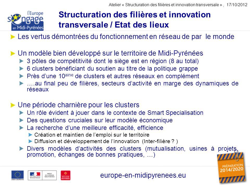 Structuration des filières et innovation transversale / Etat des lieux europe-en-midipyrenees.eu Les vertus démontrées du fonctionnement en réseau de