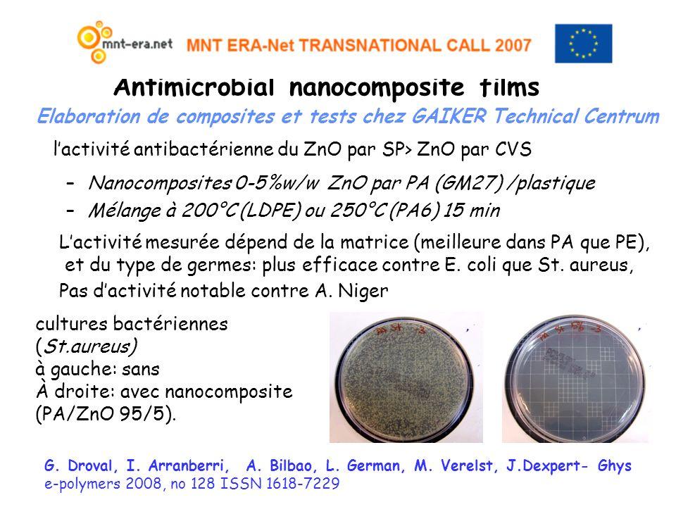 Antimicrobial nanocomposite films cultures bactériennes (St.aureus) à gauche: sans À droite: avec nanocomposite (PA/ZnO 95/5). G. Droval, I. Arranberr