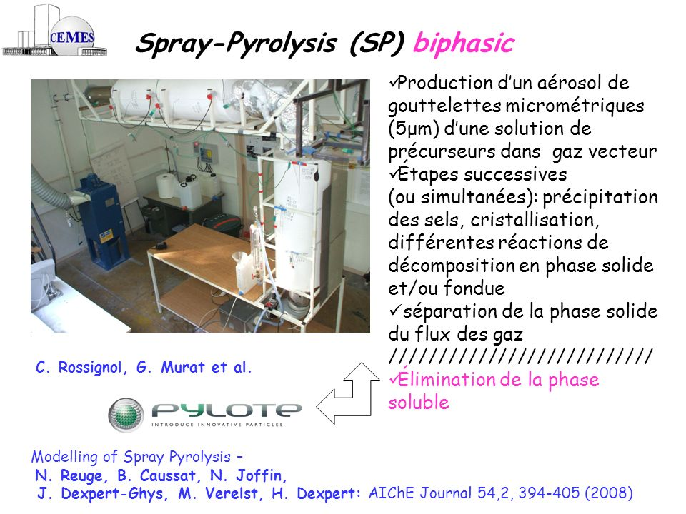 Spray-Pyrolysis (SP) biphasic C. Rossignol, G. Murat et al.