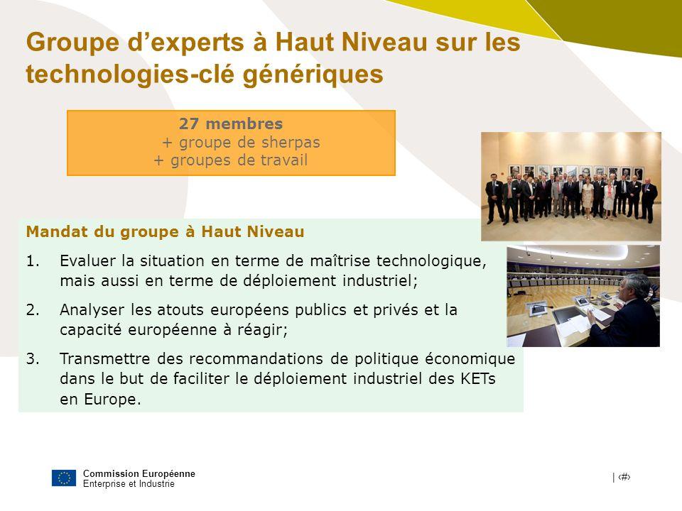 Commission Européenne Enterprise et Industrie | # Groupe dexperts à Haut Niveau sur les technologies-clé génériques Mandat du groupe à Haut Niveau 1.E