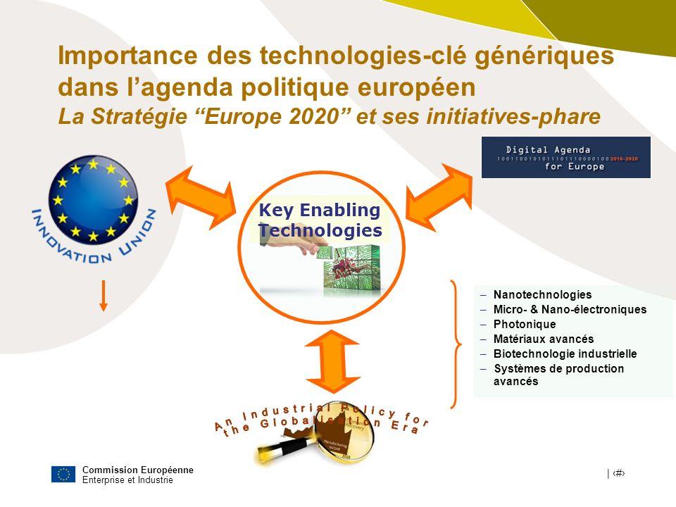 Commission Européenne Enterprise et Industrie | # Une politique dinnovation prioritaire et intégrée pour les KETs au niveau européen Recommandation n°1: Une priorité technologique pour lEurope Une politique prioritaire pour les instruments européens (Programme Cadre de recherche, Fonds régionaux et Banque Européenne dinvestissement) Recommandation n°2: LUnion européenne doit couvrir tous les types de R&D (de la recherche de base à la recherche-développement) Un support à toutes les activités de R&D par application du Technology Readiness levels (TRL)