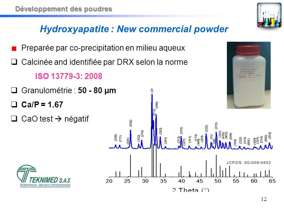 12 Preparée par co-precipitation en milieu aqueux Calcinée and identifiée par DRX selon la norme ISO 13779-3: 2008 Granulométrie : 50 - 80 µm Ca/P = 1.67 CaO test négatif Hydroxyapatite : New commercial powder Développement des poudres