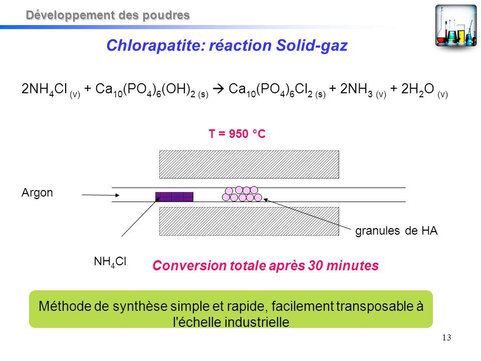 13 2NH 4 Cl (v) + Ca 10 (PO 4 ) 6 (OH) 2 (s) Ca 10 (PO 4 ) 6 Cl 2 (s) + 2NH 3 (v) + 2H 2 O (v) Chlorapatite: réaction Solid-gaz NH 4 Cl Argon granules