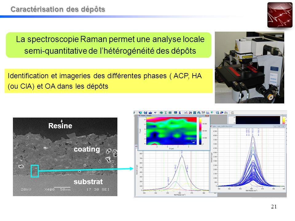 21 coating Resine substrat Identification et imageries des différentes phases ( ACP, HA (ou ClA) et OA dans les dépôts La spectroscopie Raman permet une analyse locale semi-quantitative de lhétérogénéité des dépôts Caractérisation des dépôts