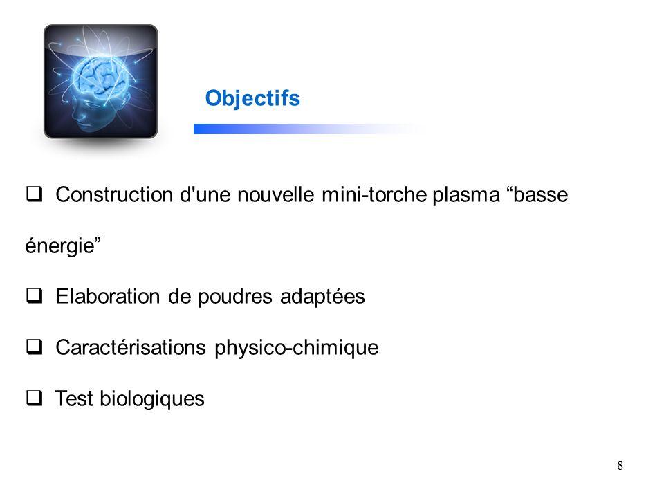 8 Construction d'une nouvelle mini-torche plasma basse énergie Elaboration de poudres adaptées Caractérisations physico-chimique Test biologiques Obje