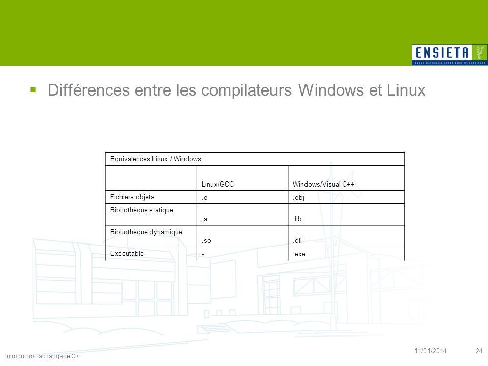 Introduction au langage C++ 11/01/201424 Différences entre les compilateurs Windows et Linux Equivalences Linux / Windows Linux/GCCWindows/Visual C++