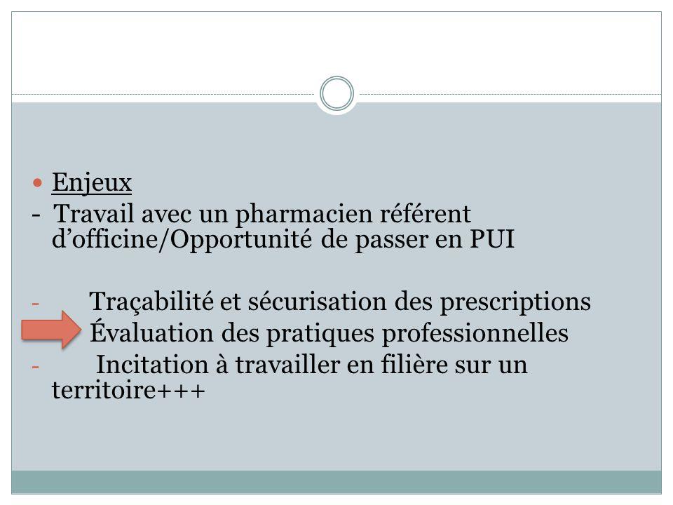Questions - Parallélisme des formes avec le sanitaire : médicaments hors liste.